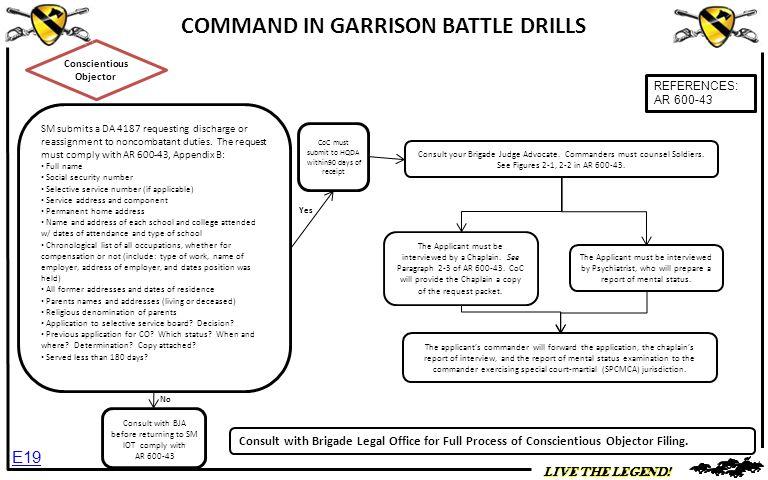 COMMAND IN GARRISON BATTLE DRILLS Conscientious Objector