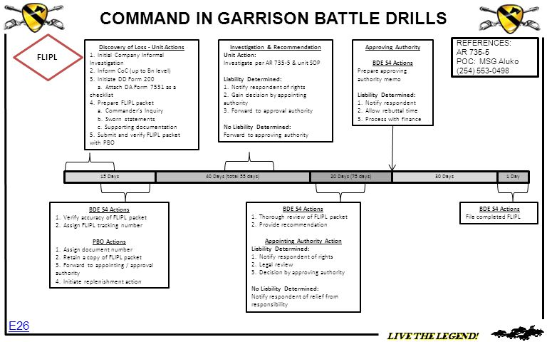 Event Recurrence Battle Drill - ppt download