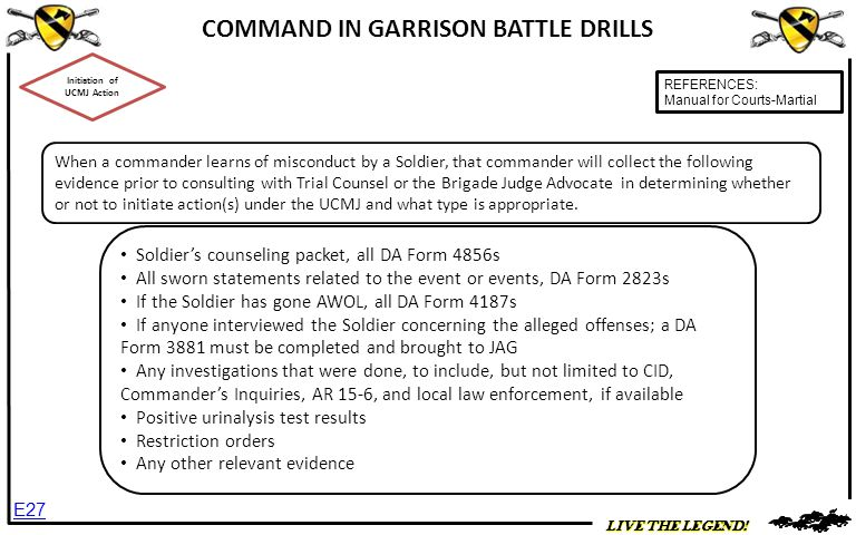 COMMAND IN GARRISON BATTLE DRILLS Initiation of UCMJ Action