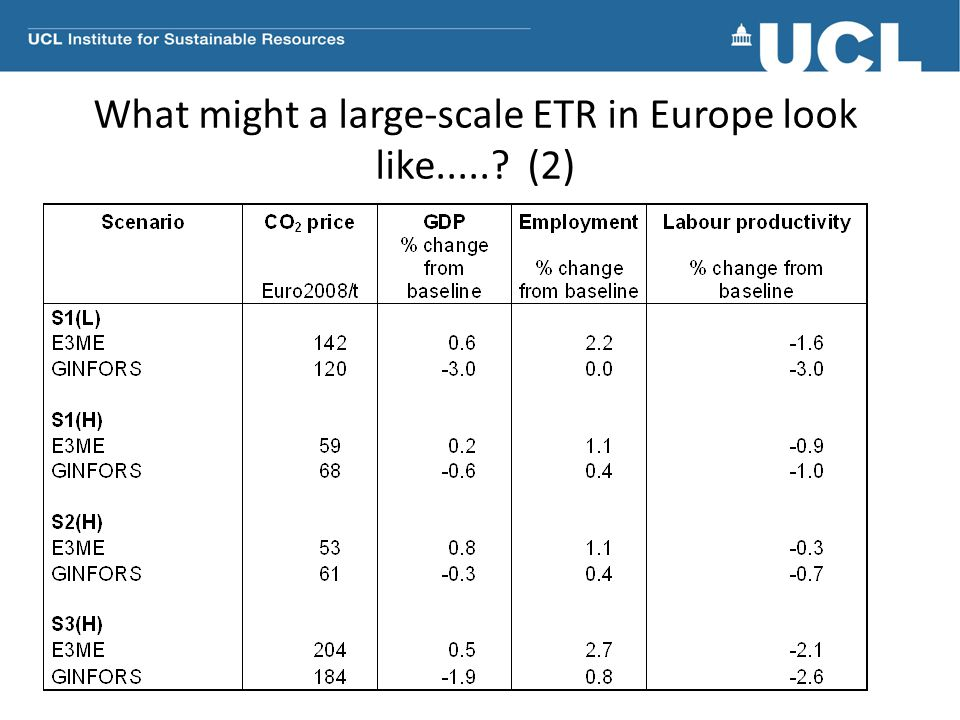 What might a large-scale ETR in Europe look like..... (2)