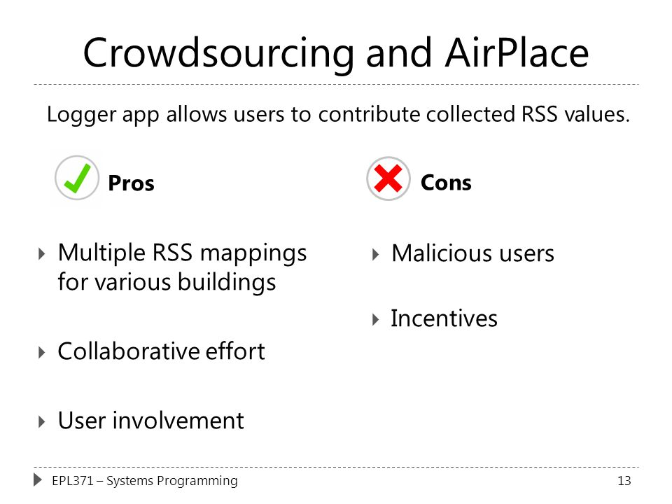 Crowdsourcing and AirPlace