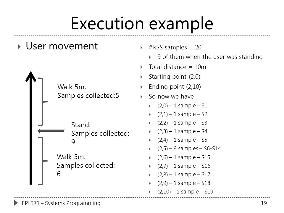 Execution example User movement Walk 5m. Samples collected:5 Stand.