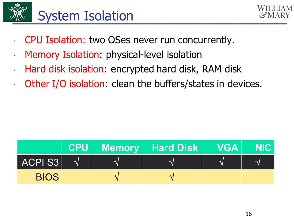 System Isolation CPU Isolation: two OSes never run concurrently.