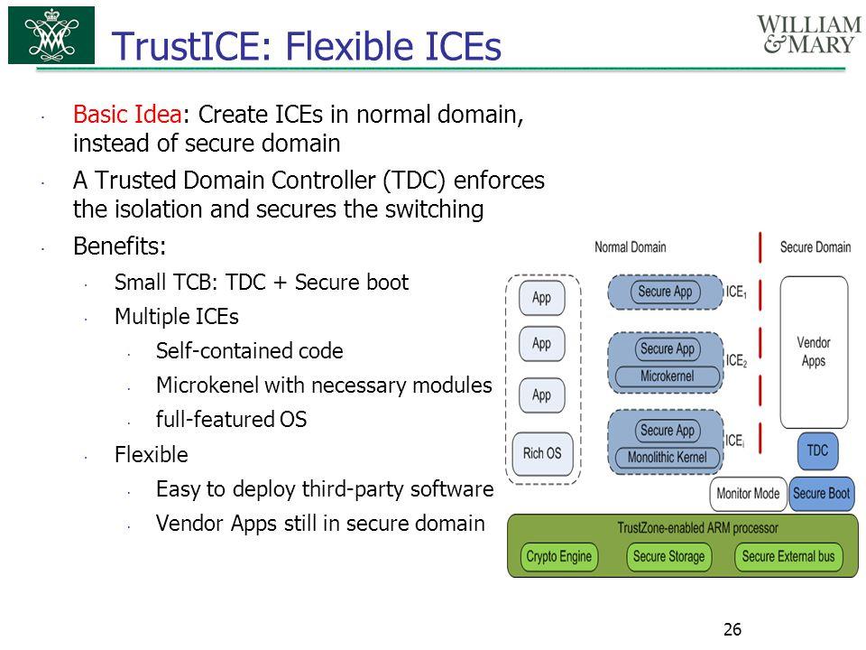 TrustICE: Flexible ICEs