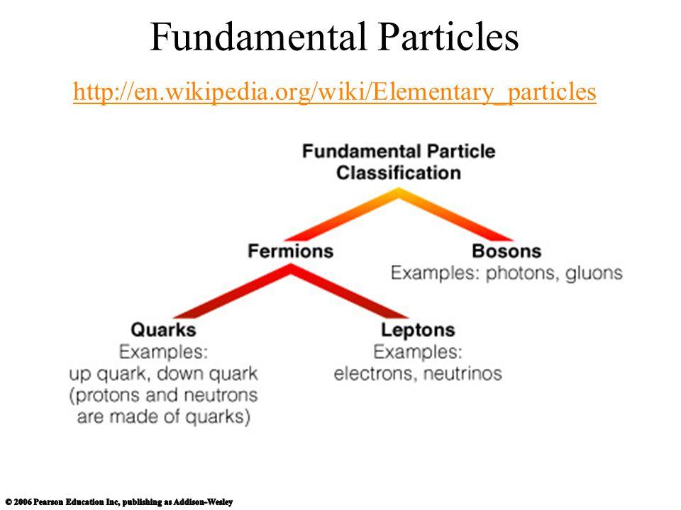 Fundamental Particles http://en. wikipedia