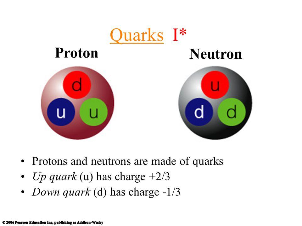 Quarks I* Proton Neutron Protons and neutrons are made of quarks