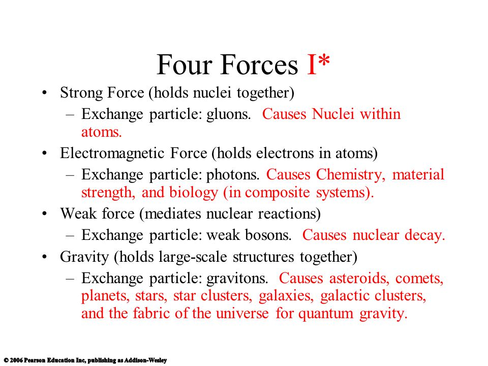 Four Forces I* Strong Force (holds nuclei together)