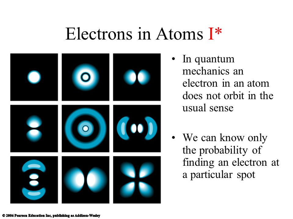 Electrons in Atoms I* In quantum mechanics an electron in an atom does not orbit in the usual sense.