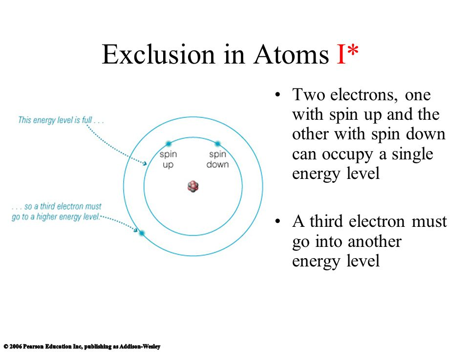 Exclusion in Atoms I* Two electrons, one with spin up and the other with spin down can occupy a single energy level.