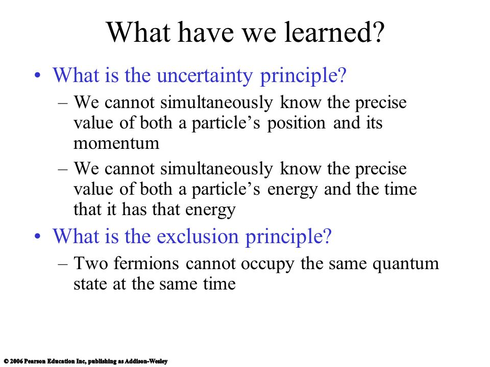 What have we learned What is the uncertainty principle