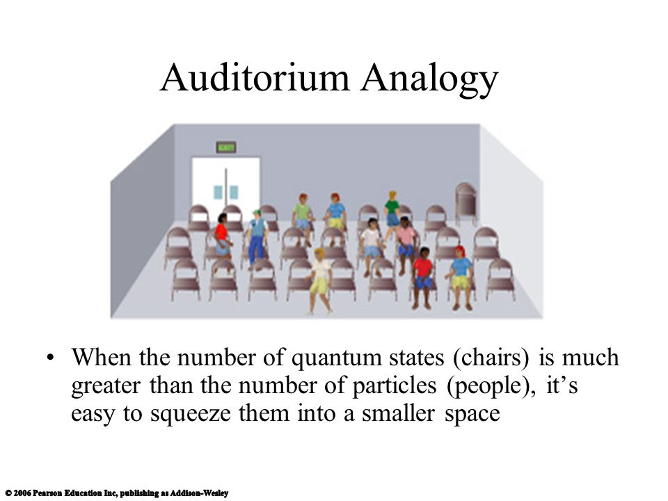 Auditorium Analogy