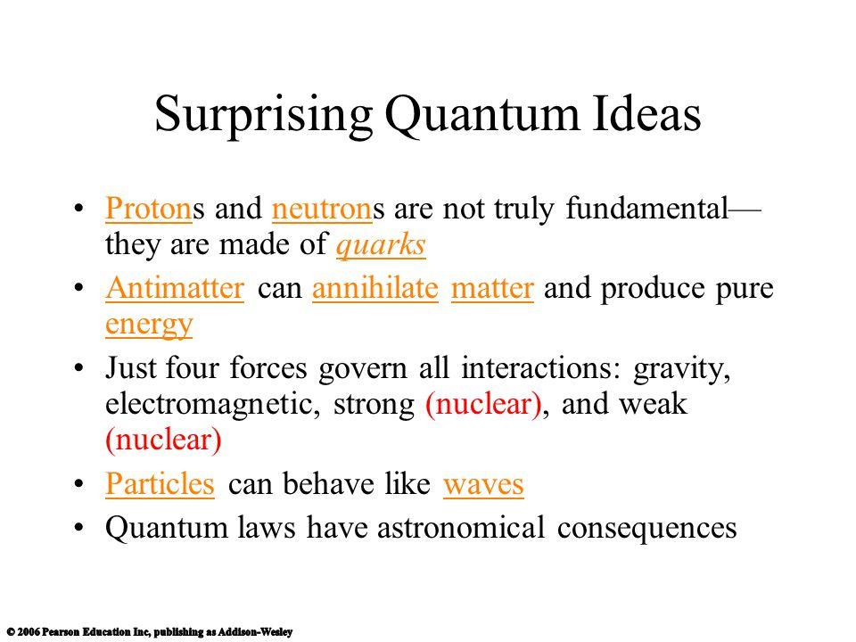 Surprising Quantum Ideas