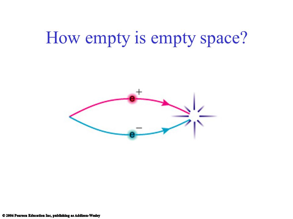 How empty is empty space
