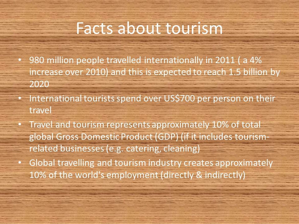 Facts about tourism 980 million people travelled internationally in 2011 ( a 4% increase over 2010) and this is expected to reach 1.5 billion by 2020.