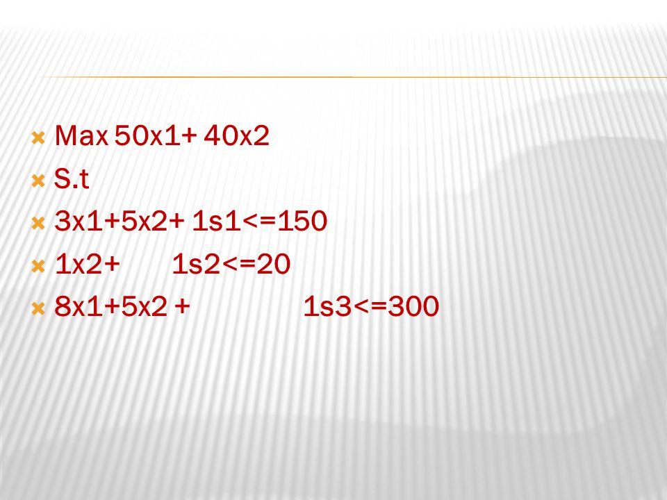 Max 50x1+ 40x2 S.t 3x1+5x2+ 1s1<=150 1x2+ 1s2<=20 8x1+5x2 + 1s3<=300