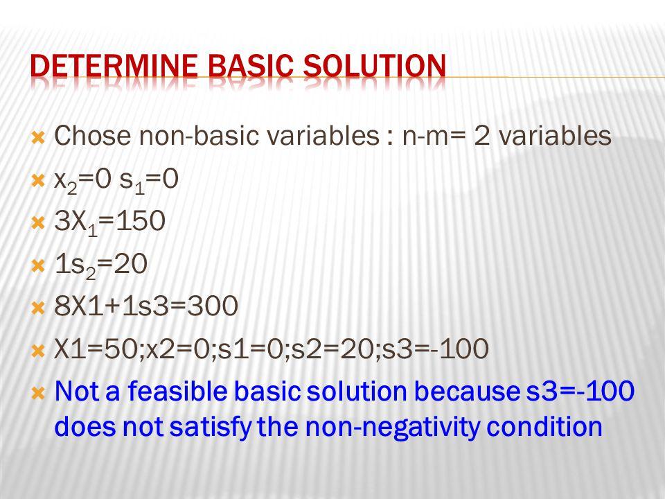Determine basic solution