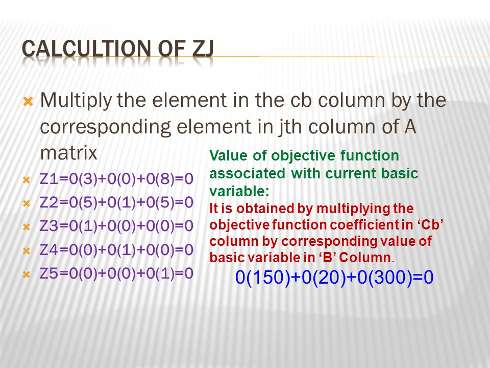 Calcultion of Zj Multiply the element in the cb column by the corresponding element in jth column of A matrix.