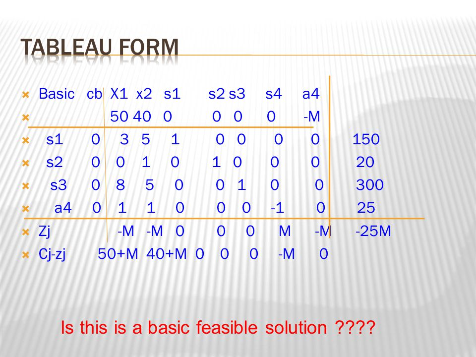TABLEAU FORM Is this is a basic feasible solution
