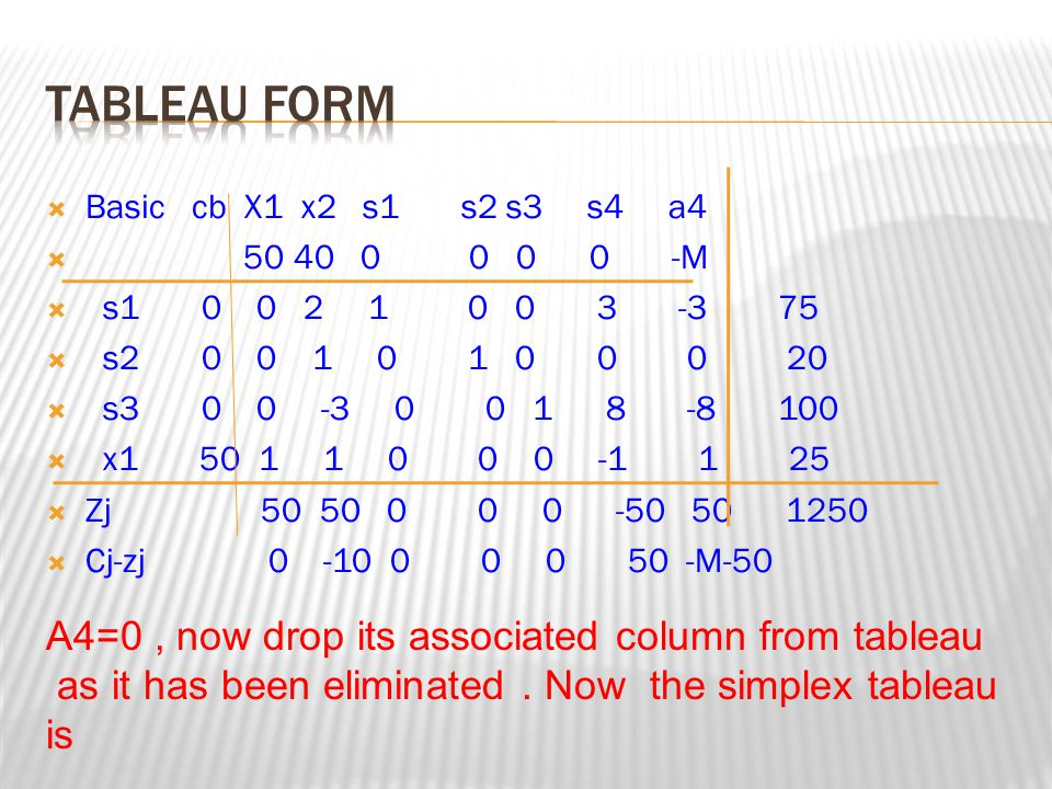 TABLEAU FORM A4=0 , now drop its associated column from tableau