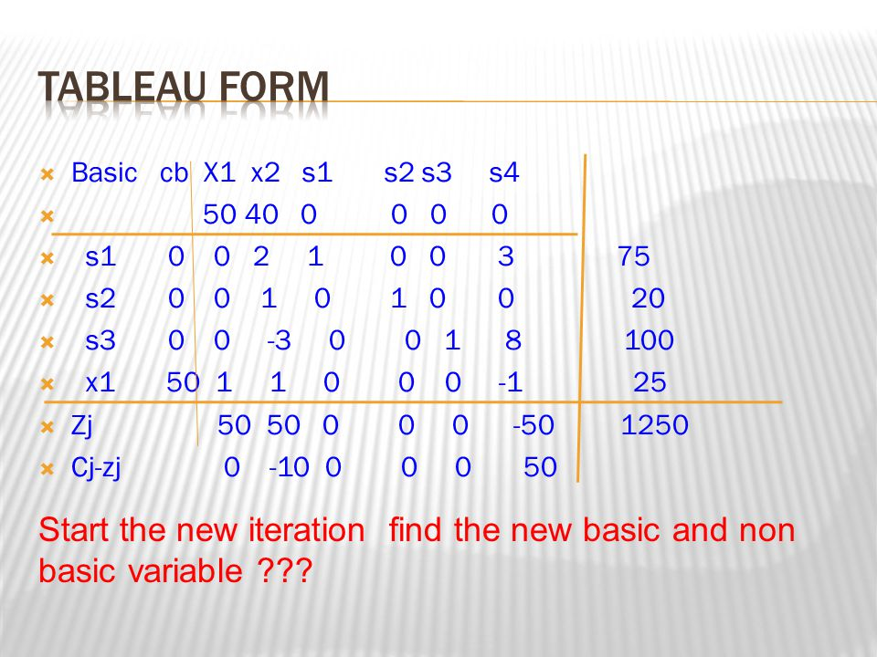 TABLEAU FORM Start the new iteration find the new basic and non