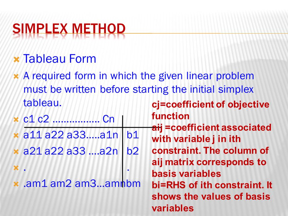 Simplex method Tableau Form