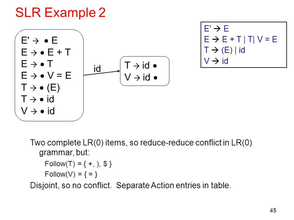 SLR Example 2 E   E E   E + T E   T E   V = E T   (E)
