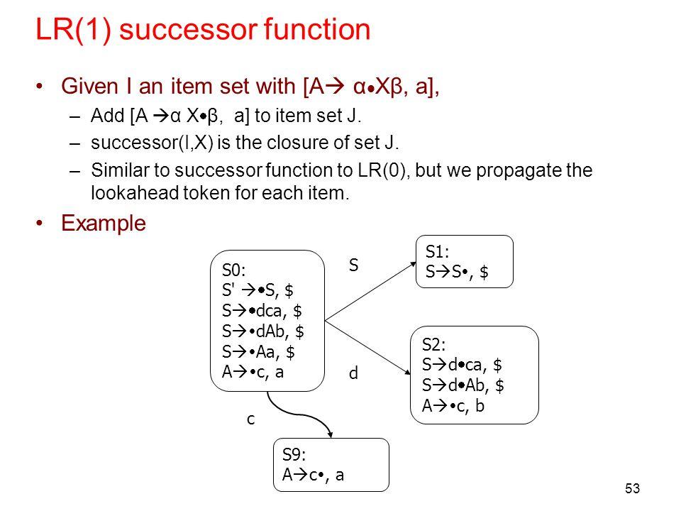 LR(1) successor function
