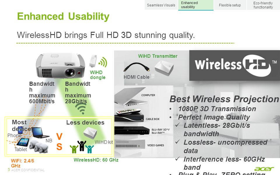 Seamless Visuals Enhanced usability. Flexible setup. Eco-friendly. functionality. Enhanced Usability.