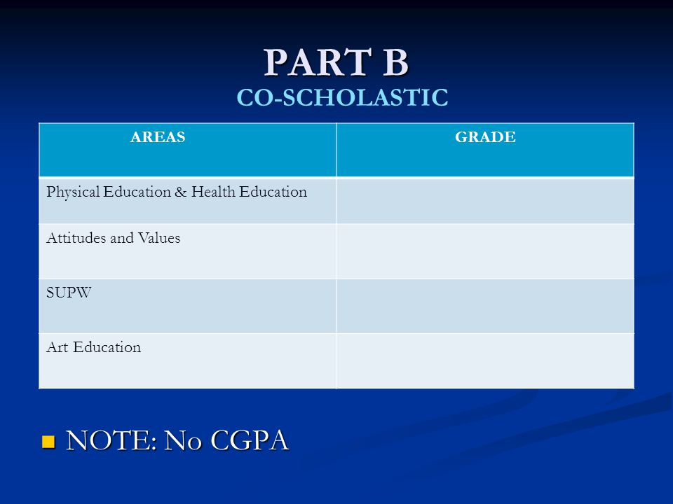 PART B NOTE: No CGPA CO-SCHOLASTIC AREAS GRADE