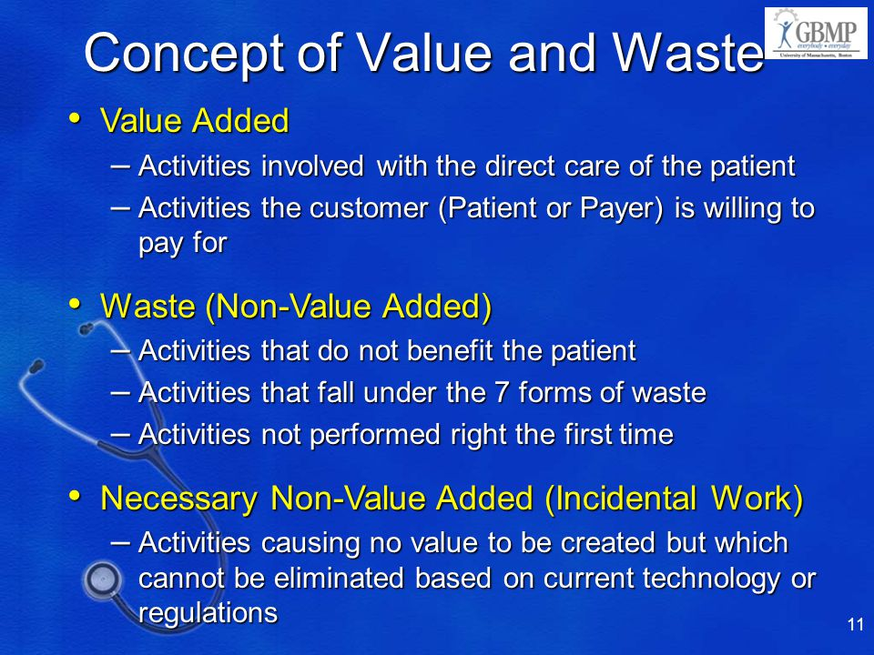 Concept of Value and Waste