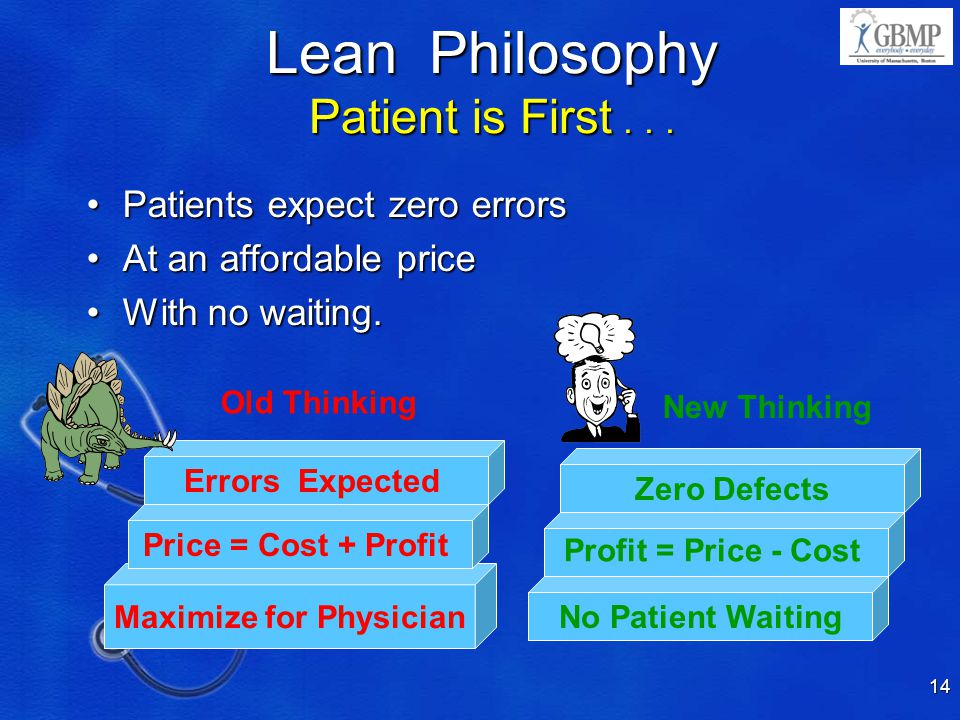 Lean Philosophy Patient is First . . .
