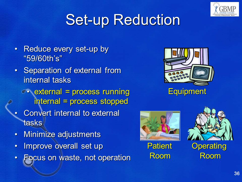 Set-up Reduction Reduce every set-up by 59/60th's