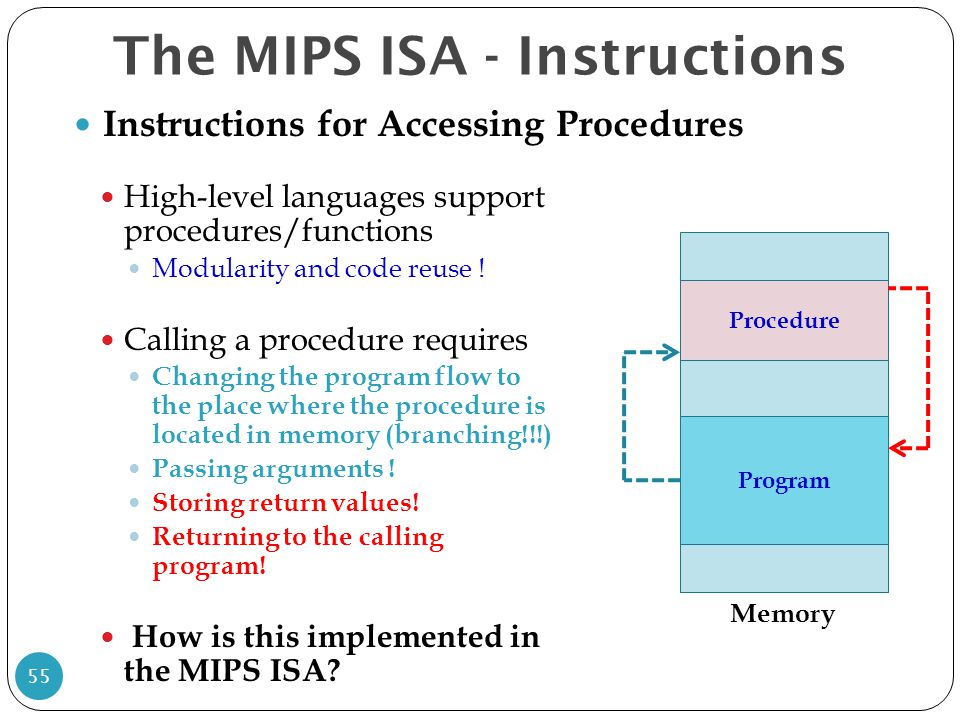 The MIPS ISA - Instructions