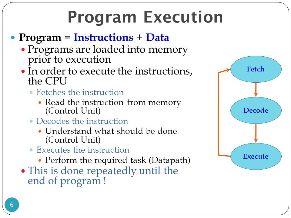 Program Execution Program = Instructions + Data