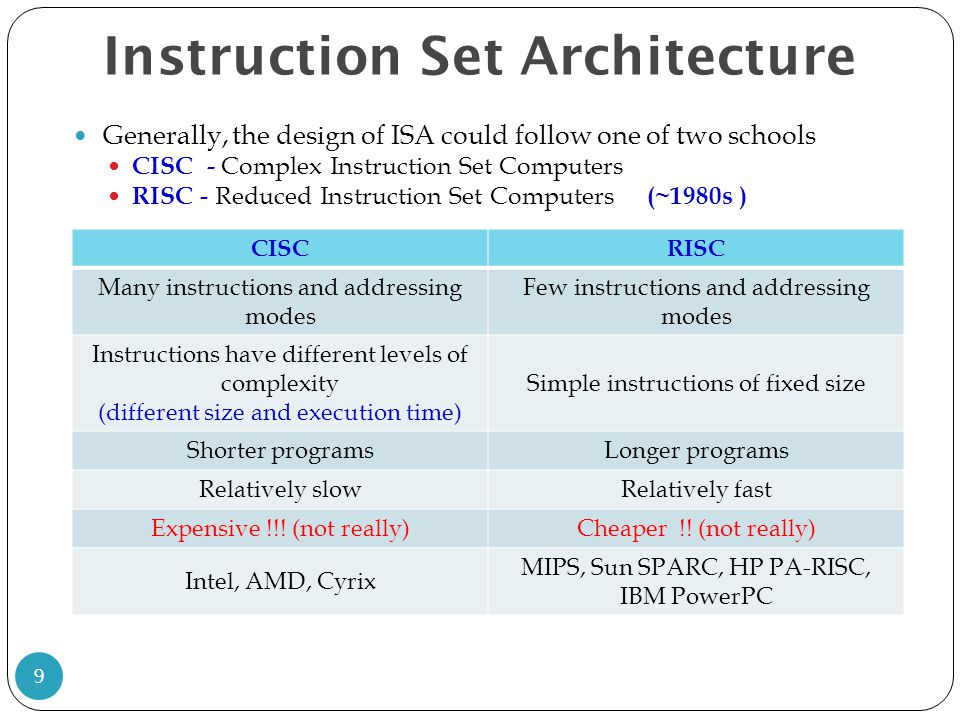 microprocessor without interlocked pipeline stages architecture Microprocessor architecture  basic model: 4 stages if (instruction fetch)  microprocessor without interlocked pipeline stages, using the compiler.