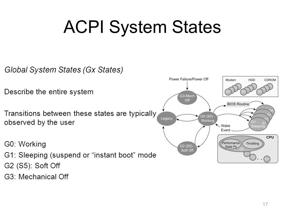 ACPI System States