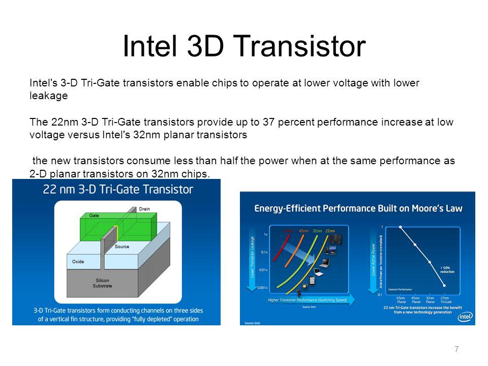 Intel 3D Transistor