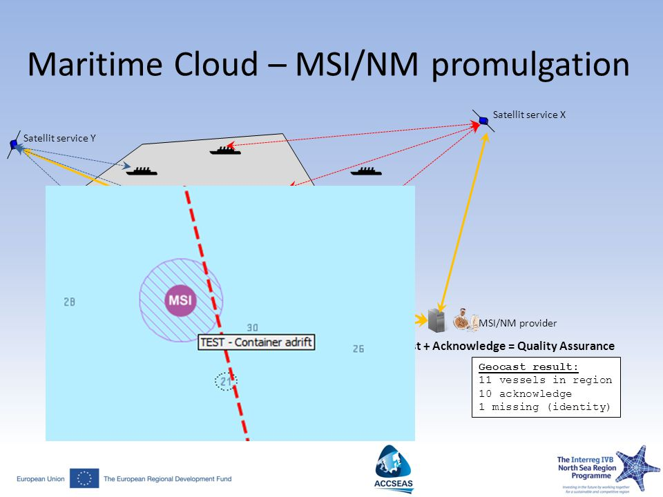Maritime Cloud – MSI/NM promulgation