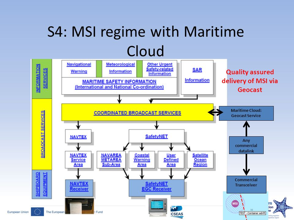 S4: MSI regime with Maritime Cloud
