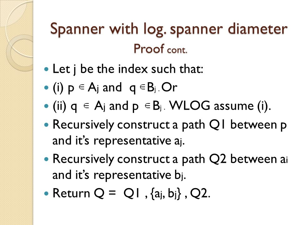 Spanner with log. spanner diameter