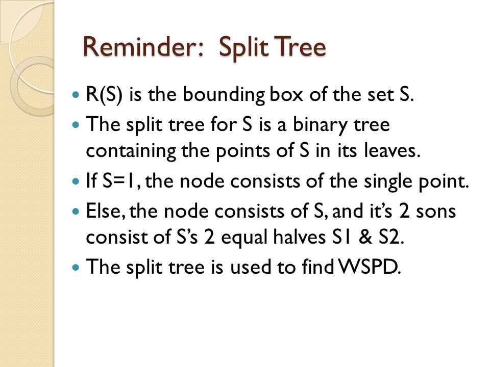 Reminder: Split Tree R(S) is the bounding box of the set S.
