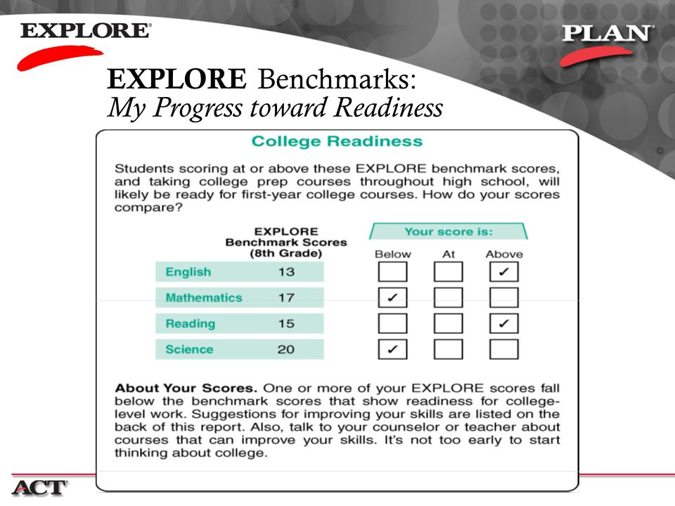 EXPLORE Benchmarks: My Progress toward Readiness
