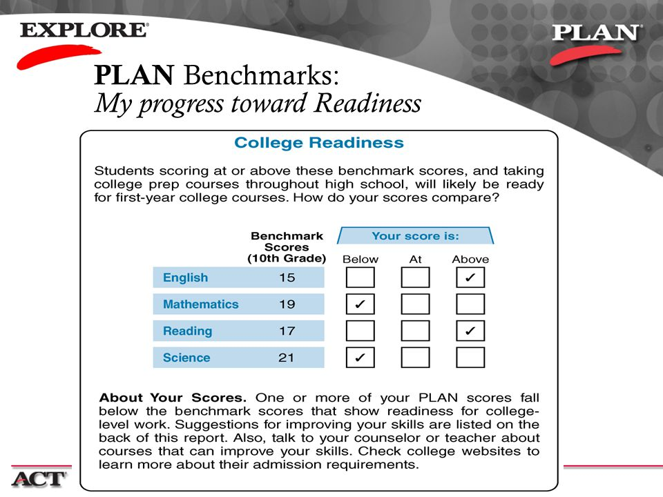 PLAN Benchmarks: My progress toward Readiness