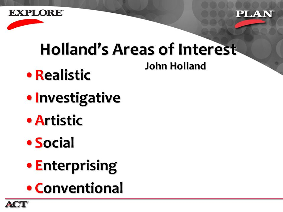 Holland's Areas of Interest John Holland