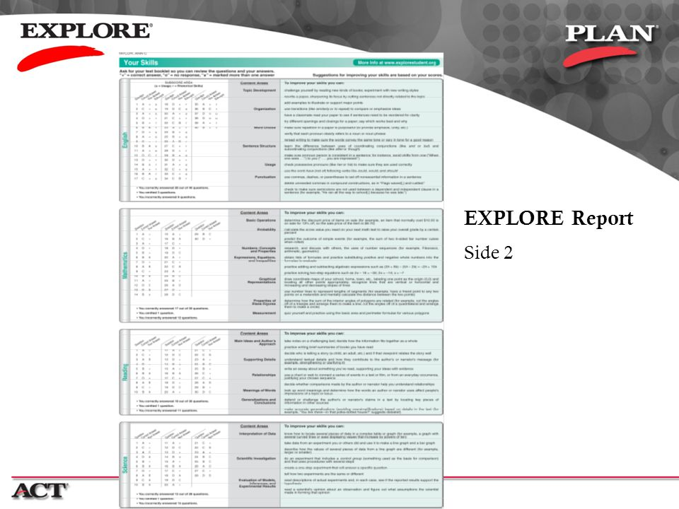 EXPLORE Report Side 2.