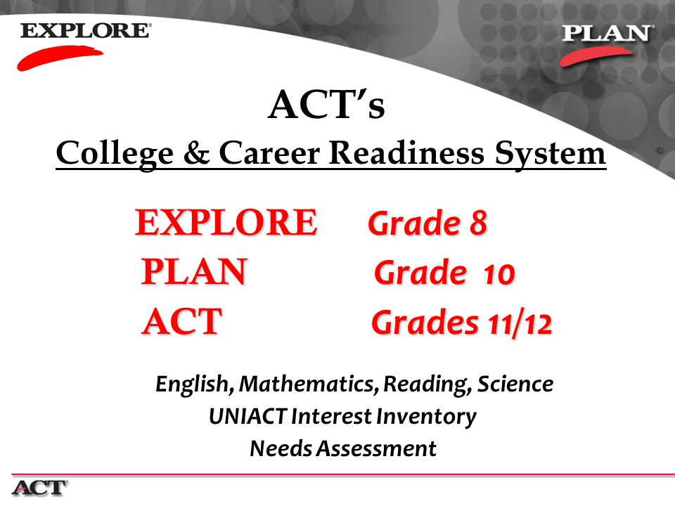 ACT's College & Career Readiness System