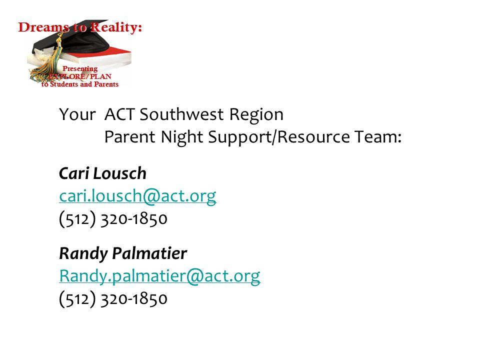 Your ACT Southwest Region Parent Night Support/Resource Team: Cari Lousch cari.lousch@act.org (512) 320-1850 Randy Palmatier Randy.palmatier@act.org
