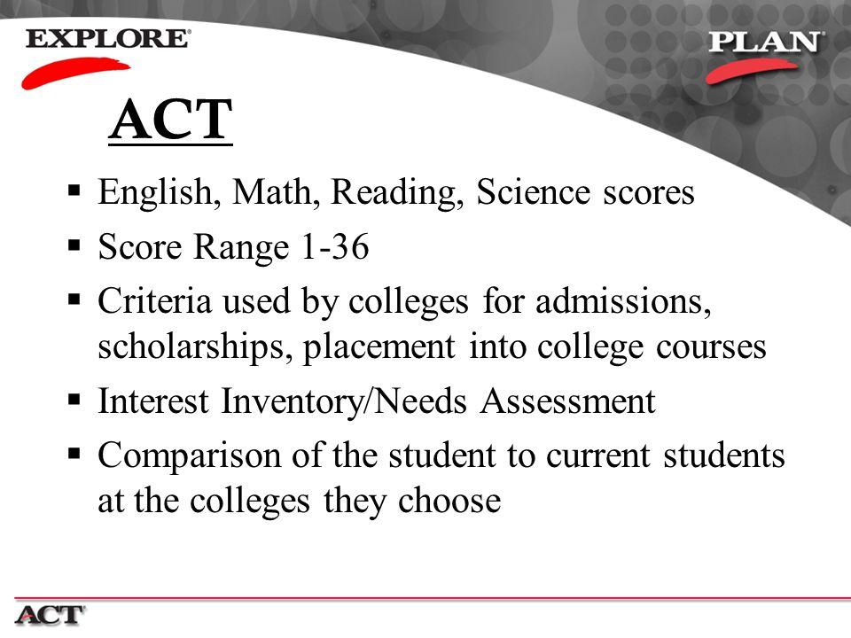 ACT English, Math, Reading, Science scores Score Range 1-36