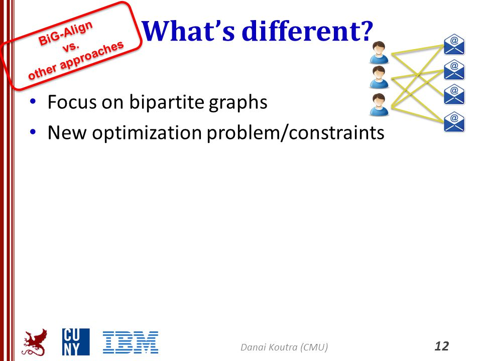 What's different Focus on bipartite graphs