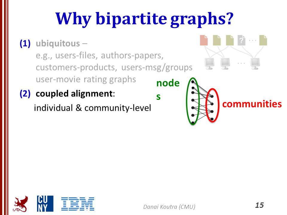 Why bipartite graphs nodes communities
